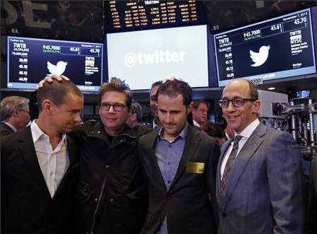 Founders of Twitter Opening Bell For Twitter